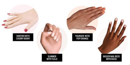 Home Manicure Tip - Which colours make your nails longer